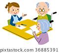 Care visit visit care 36885391