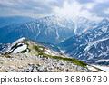 잔설의 북 알프스 (爺ヶ岳보다 針노木岳 희망) 36896730