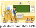 school, person, teacher 36921494