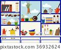 廚房 日常必需品 日用品 36932624