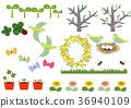 春天 春 出芽 36940109