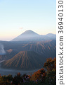 풍경, 경치, 자연 36940130