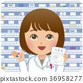 药剂师 女性 女 36958277