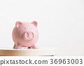 bank business pig 36963003