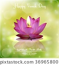 Buddha Purnima or happy Vesak day 36965800