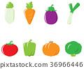 蔬菜 食品 原料 36966446