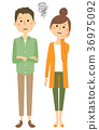 젊은 커플 곤란 36975092