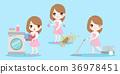 cute cartoon housewife 36978451