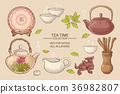 tea ceremony set 36982807
