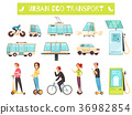 set, eco, transport 36982854