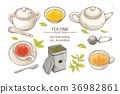 tea set 36982861
