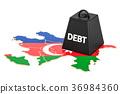 阿塞拜疆 債務 借貸 36984360