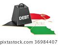 債務 借貸 借金 36984407
