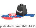 債務 借貸 借金 36984435