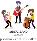 Musicians Jazz band isolated on background 36995015