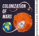 mars, colonization, poster 36999618