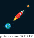 Rocket is flying from Earth to the planet mercury. 37117451