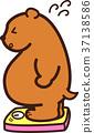 metabolic, syndrome, obesity 37138586