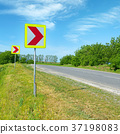 Warning signs for dangerous turn to right 37198083