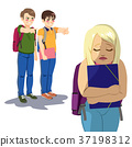 Girl Getting Bullied 37198312