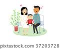 Family 001 37203728