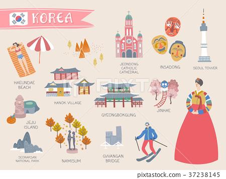 Korea travel collection 37238145
