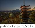 Dusk of Shin Kurayama Asama Park 37240153