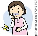 妊娠 怀孕 孕妇 37241497