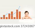 아기, 갓난 아기, 갓난아이 37243067