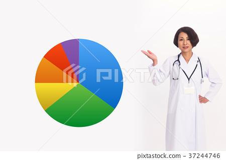 Medical information graph 37244746
