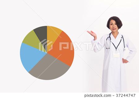 Medical information graph 37244747