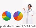 Medical information graph 37244748