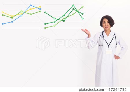 Medical information graph 37244752