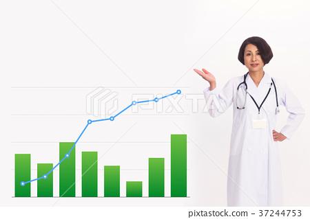 Medical information graph 37244753