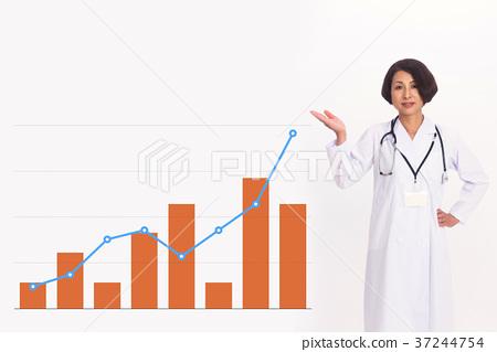 Medical information graph 37244754