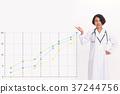 Medical information graph 37244756
