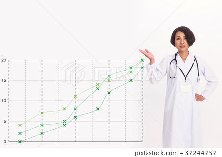 Medical information graph 37244757
