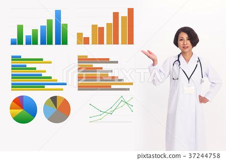 Medical information graph 37244758