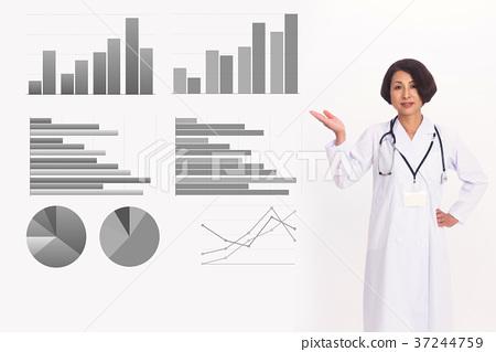 Medical information graph 37244759