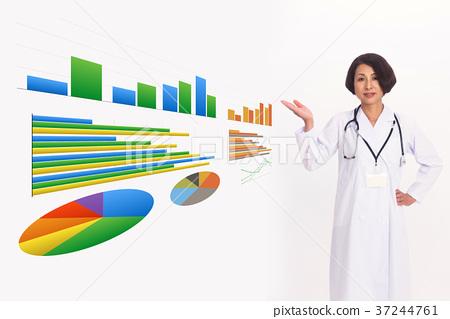 Medical information graph 37244761