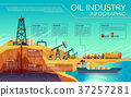 Vector oil industry extraction infographics 37257281