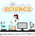Scientist testing with science icons in laboratory 37270011
