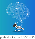 AI dog robot with mechanism illustration 37270635