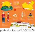 Map of the China and landmark icons for traveling 37270674