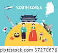 Traveling to South Korea with landmarks and map 37270679