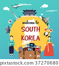 Welcome to South Korea with souvenir and landmarks 37270680