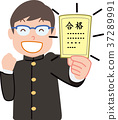 taking, an, examination 37289991