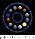 Zodiac Planets French Names Astrology 37328614