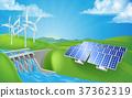 Renewable Energy or Power Generation Methods 37362319
