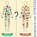 eat health concept 37363392